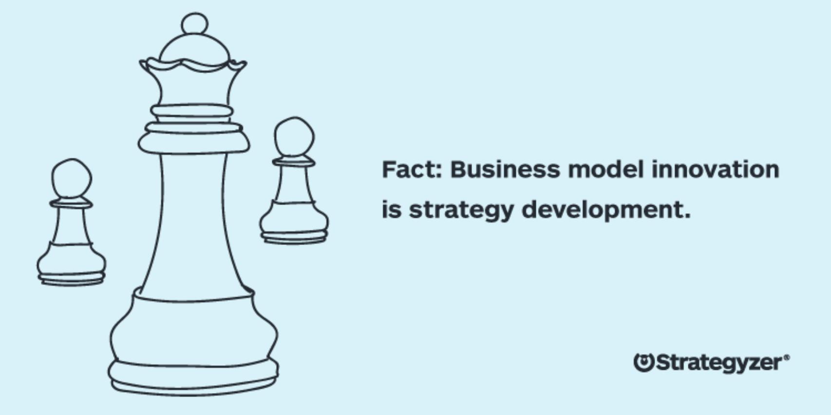 Vier wichtige Fakten zur Geschäftsmodell-Innovation für 2016 & darüber hinaus