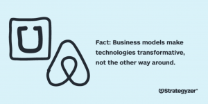Fact: Business models make technologies transformative, not the other way around.