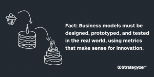 Fact: Business models must be designed, prototyped, and tested in the real world, using metrics that make sense for innovations.